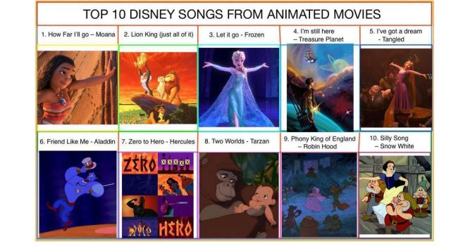 Top 10 Disney Songs From Animated Movies by ryu-ren