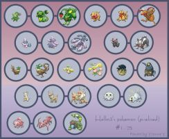 Hallm3's Fakemon Sprites 1-25 by princess-phoenix