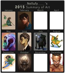 2015 Summary of Art Nellufy by Nellufy