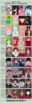 improvement  meme 2009-2017 by Kayoko-Hika