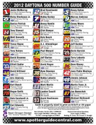 2012 Daytona 500 Number Guide by SpottersGuideCentral
