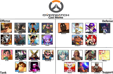 Crossover Overwatch Cast Meme by OudieTH