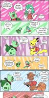 What Kind of Pokemon Are You? by Vye-Brante