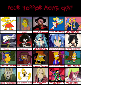 Your Horror Movie Cast Meme By 300bulletproof-d6qi by BloodySimpsonChibi