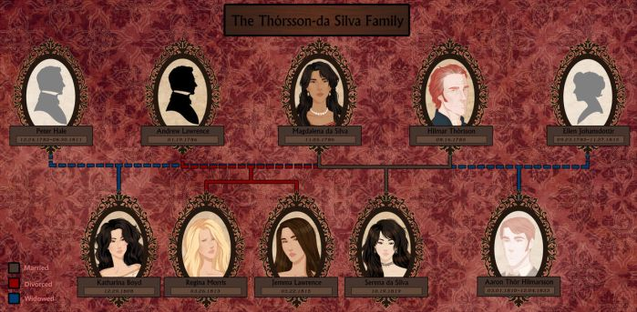 Amnesia - Serena's family tree by juliajm15