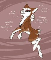Tyto is Becoming a Big Boy! by CoffeeAddictedDragon
