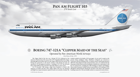 Boeing 747-121A 'Clipper Maid of the Seas' - PanAm by graphicamechanica