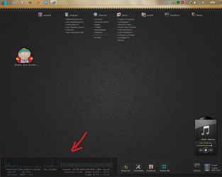 CPU and RAM for Rainmeter by Alin007