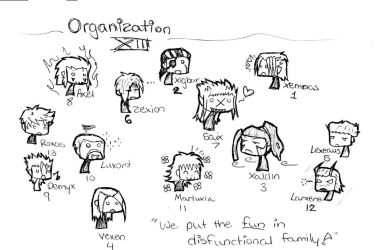 Organization XIII chibis by Blue-Carrot-Unmei