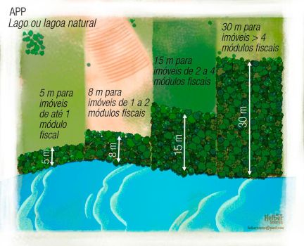 APP lago ou lagoa natural by HelberS