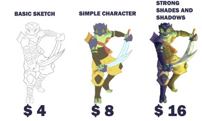 Commissions prices by MasterBau
