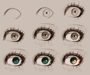 anime eye by ryky