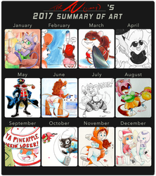 2017 art mem by TheDJTC