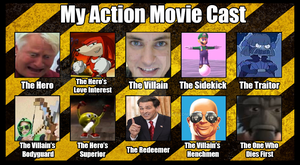 My Second Action Movie Cast by Faxerton30