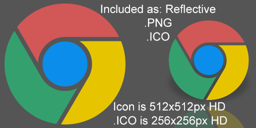 Google Chrome DOCK ICON - Flat Colors by dAKirby309