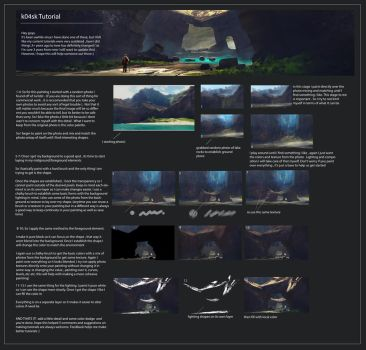 Cliff Lake Tutorial by k04sk