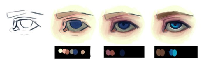 Semi Realistic Eye Tutorial (SAI) by DecemberComes