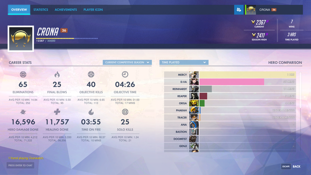 So the grueling task of Competitive on PC begins! by dragonpheonix1