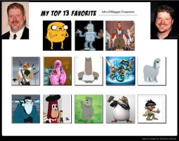 My Top 13 Favorite John DiMaggio Characters-Ex. by Toongirl18