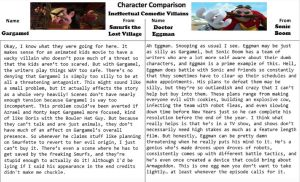 Character Comp #3: Ineffectual Comedic Villains by RaccoonBro