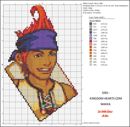 GBA - Kingdom Hearts COM - Wakka by barteletjess