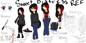 [Reference] Sweet Distress by VioletTides