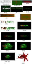 TheMewx Logos Over Time 2008-2018 by TheMewx