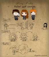 .:HP: Failed spell Attempts:. by Chazx3