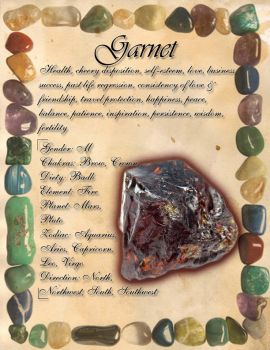Book of Shadows: Gemstone Grimoire - Garnet by CoNiGMa