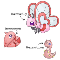 Fakemon - Wermotion, Amoccoon and Hartafly by Sliv-Pie