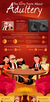 The dirty facts about Adultery by JC-W-D-sign