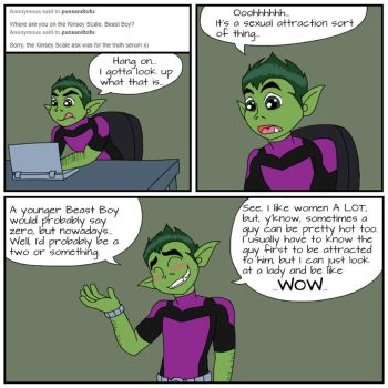 Beast Boy Answers: Kinsey Scale by Robyn-Kitty