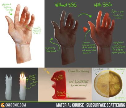 Subsurface Scattering Tutorial by CGCookie