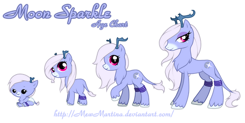 Moon Sparkle Age Chart by MewMartina