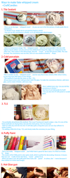 Polymer Clay : Whipped Cream alternatives by CraftCandies