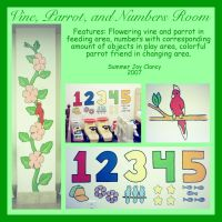 Vine Parrot Numbers by TerrifyingLint