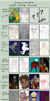 2009-2015 Improvement Meme by Benepotentia