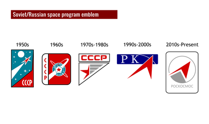 Soviet/Russian Space Program Emblem by KingWillhamII