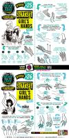 How to draw STRANSKI GIRL'S HANDS tutorial pt ONE! by STUDIOBLINKTWICE