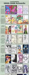 Improvement meme (2000-2008) by inmidnightblu3