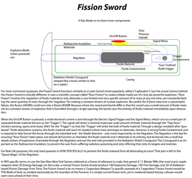 Fission Sword by The-Golden-Knight