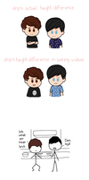 Dan and Phil's Height Difference by espadaroja