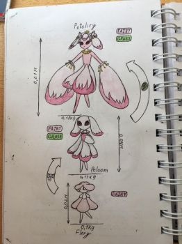 More fakemon by BlazeMay