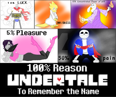 Undertale - Remember the Name by Toby-Doodle