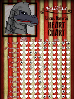 CD: Halifax's heart chart by Derekari