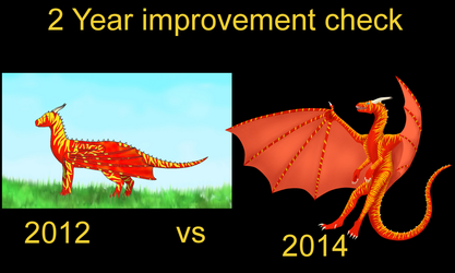 2 Year improvement check by knowitall123