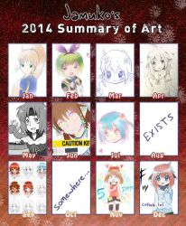 2014 Summary of Art by jamuko