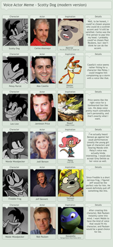 Voice Actor Meme: Scotty Dog (modern version) by TCGamerboy2002
