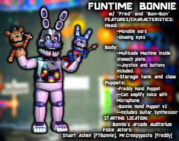 Edit Remake: Funtime Bonnie! by Zacmariozero