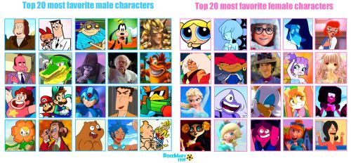 My Top 20 Favorite Characters Meme by RoseMary1315